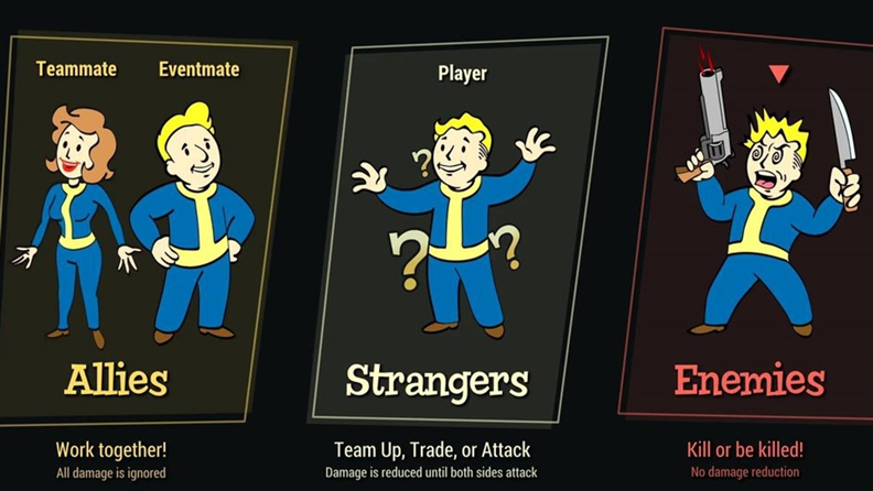 Fallout 76 tips
